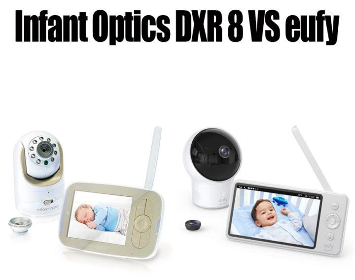 Infant Optics DXR 8 vs eufy